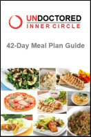 Meal Plan Guide